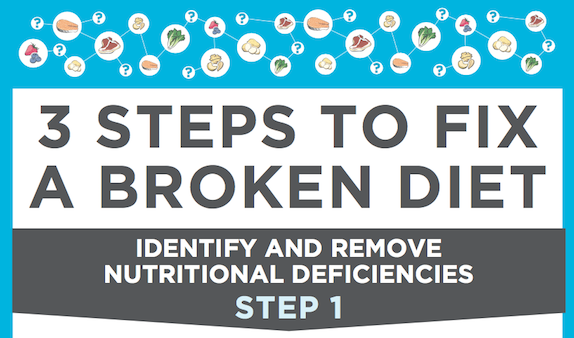 3 steps to fix a broken diet