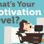 Get Motivated - A Self-Assessment