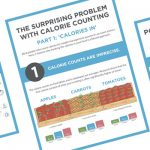 Nutrition Gone Wrong – Calorie Counting Debunked!