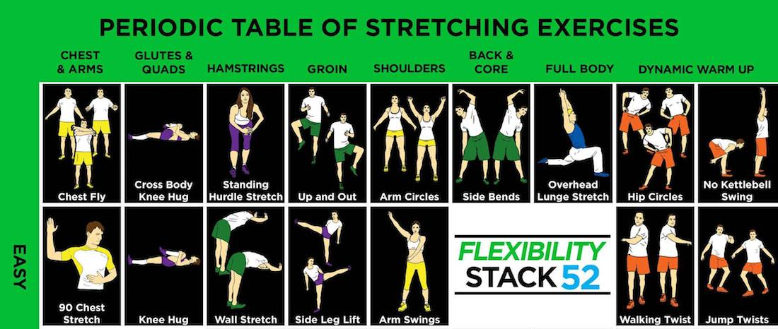 Flexibility-Periodic-Table-1.2-feature
