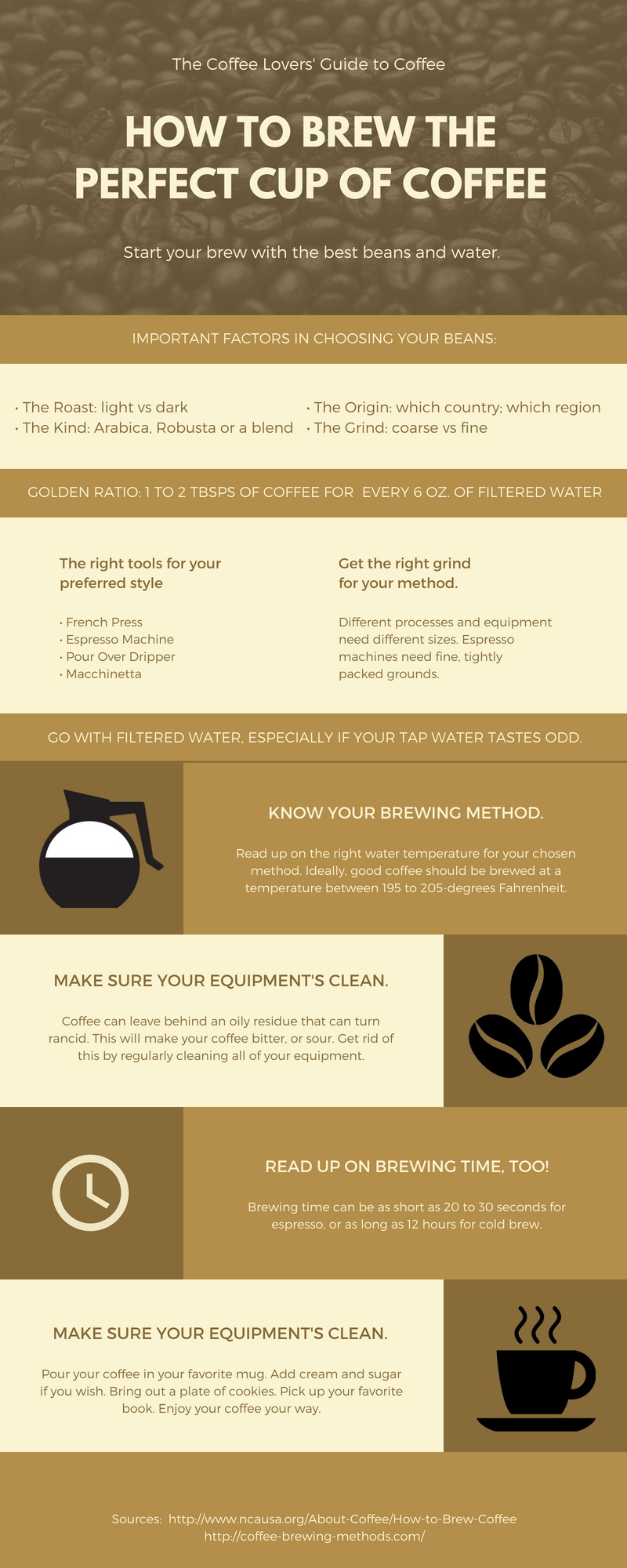 How to Brew the Perfect Cup of Coffee - An Infographic