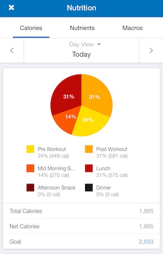 MFP-Calories