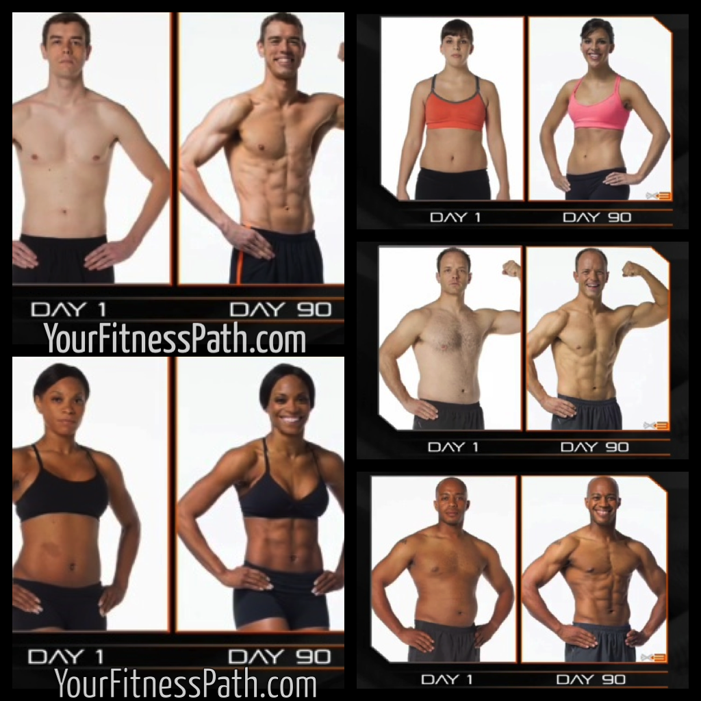 P90X3 Test Group Results