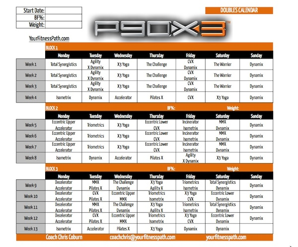 Printables Beachbody P90x3 Worksheets p90x3 calendar your fitness path doubles
