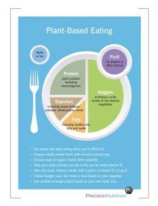 PN Plant-Based Meal