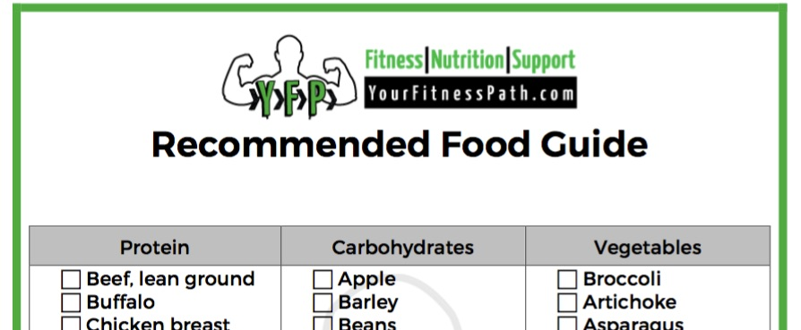 Recommended Food Guide – Free Download!