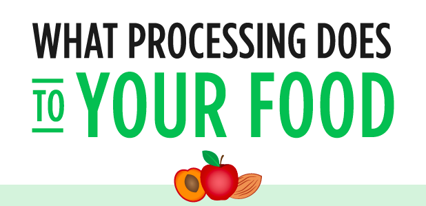 What Processing Does to Your Food [Infographic]