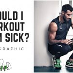 Should I Workout If I'm Sick? [Infographic]