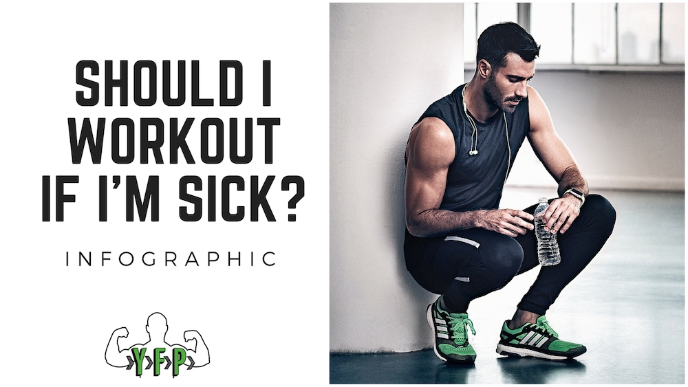 Should I Workout If I Am Sick - Infographic
