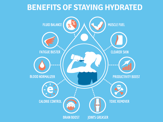 hydration benefits infographic