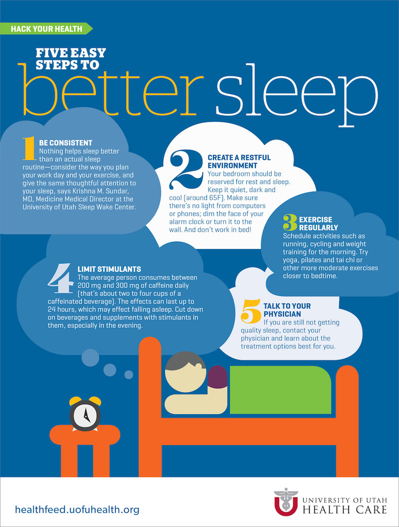 5 Easy Steps to Better Sleep