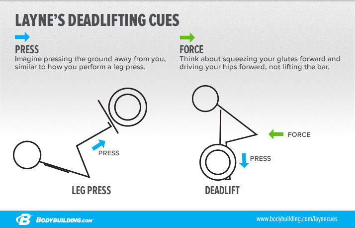 Lanes Deadlifting Cues