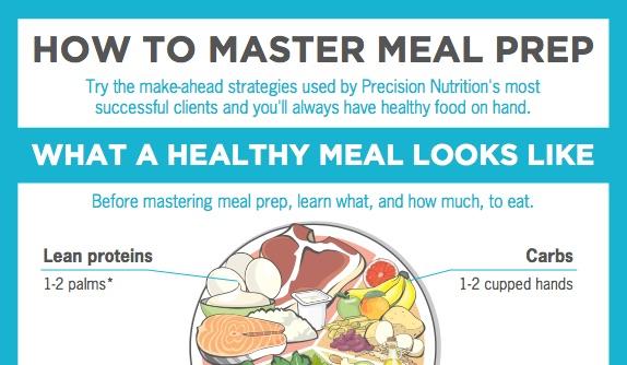 master meal prep