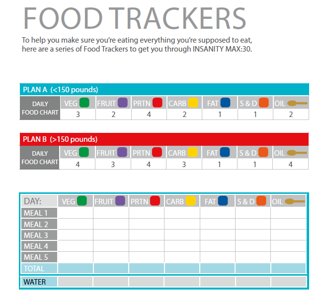 max30 food tracking
