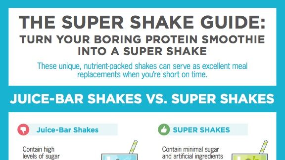 super shake guide
